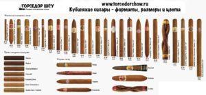 Кубинские сигары - форматы, размеры и цвета